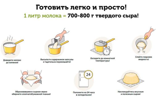 как разобраться заквасках и ферментах для сыров